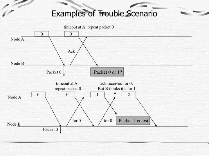 Examples of Trouble Scenario