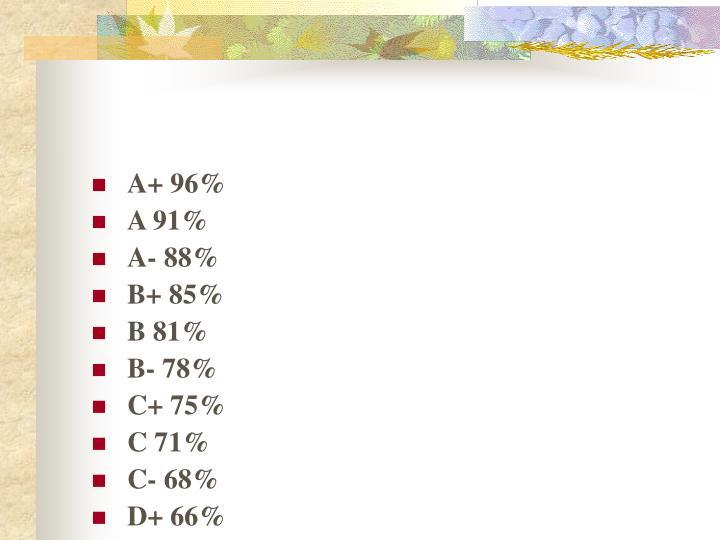 A+ 96%