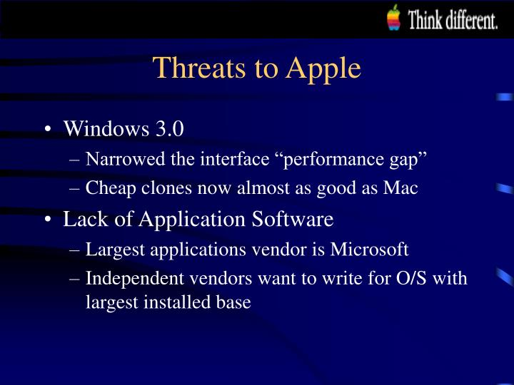 Threats to Apple