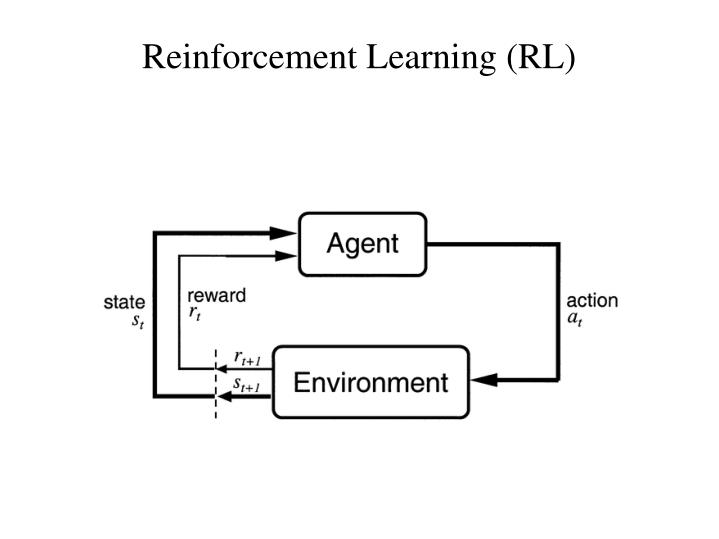 Reinforcement Learning (RL)