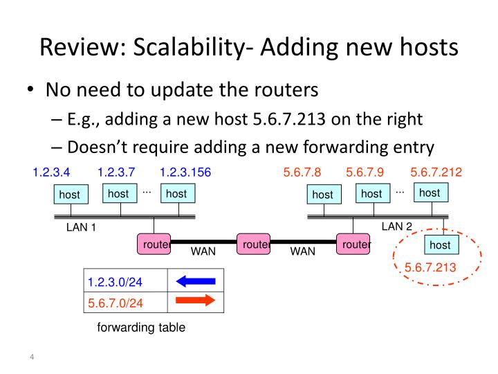 Review: Scalability- Adding new hosts