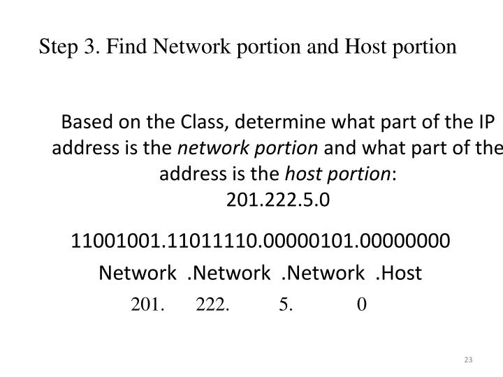 Based on the Class, determine what part of the IP address is the