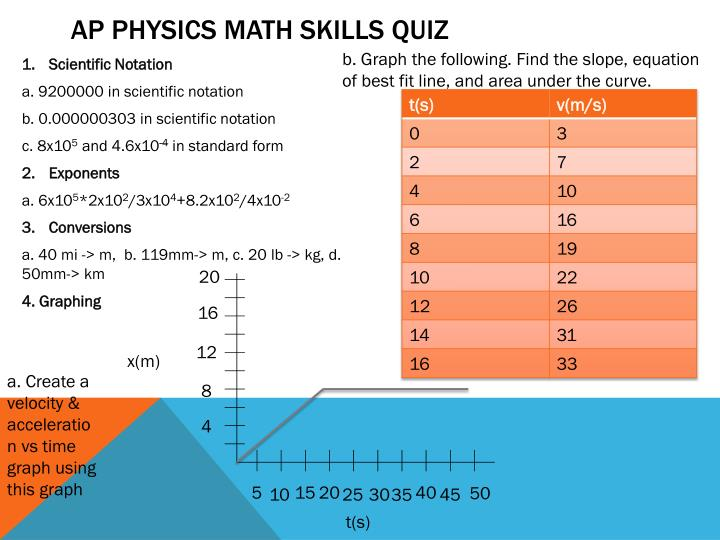 AP Physics Math Skills Quiz