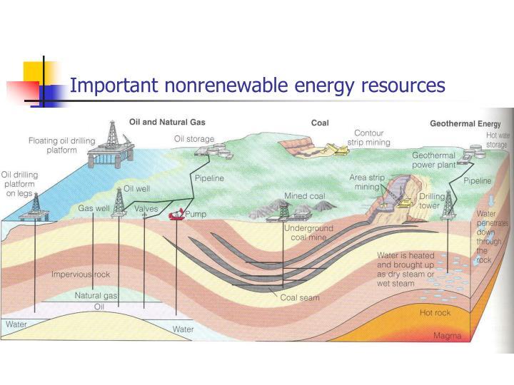 Important nonrenewable energy resources