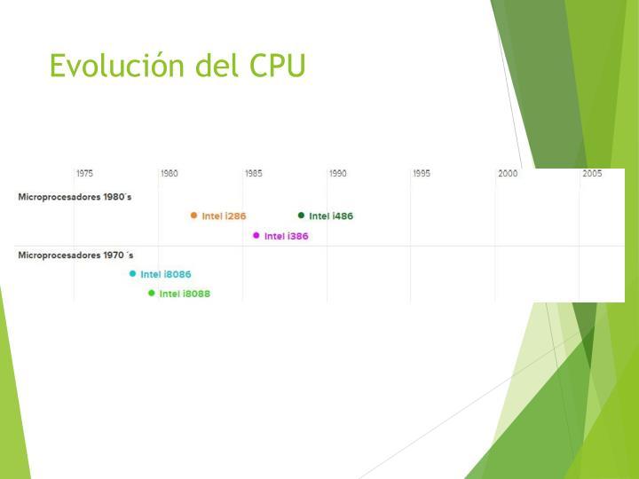 Evolución del CPU