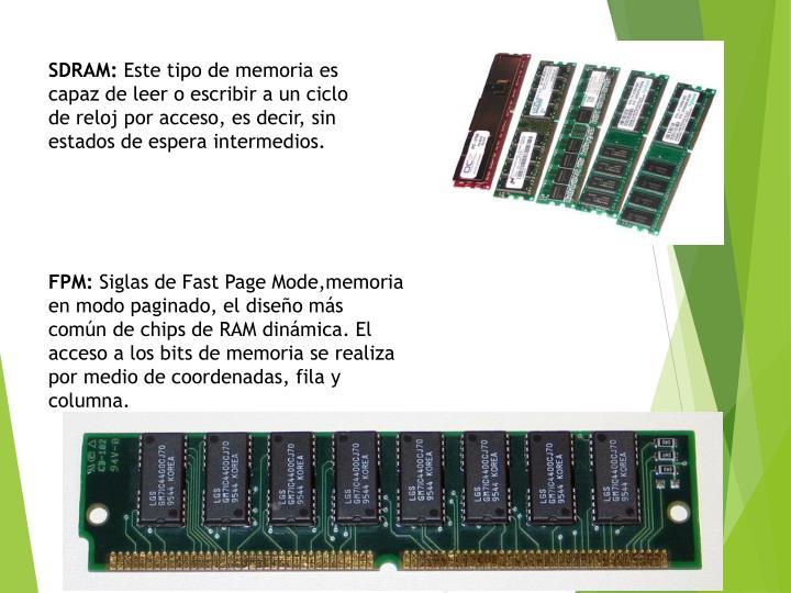 SDRAM: