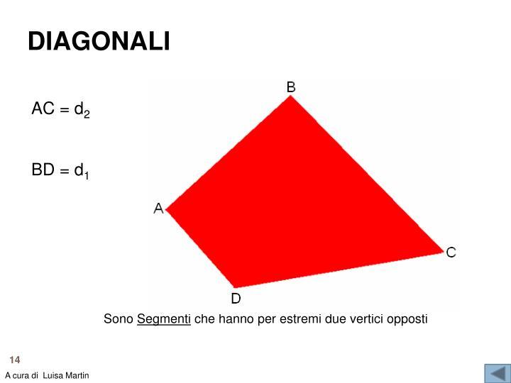 DIAGONALI