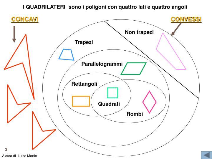 I QUADRILATERI  sono i poligoni con quattro lati e quattro angoli