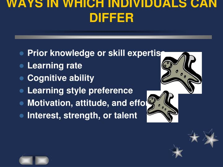 WAYS IN WHICH INDIVIDUALS CAN DIFFER