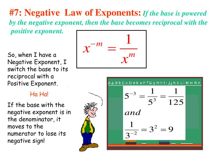 #7: Negative  Law of Exponents: