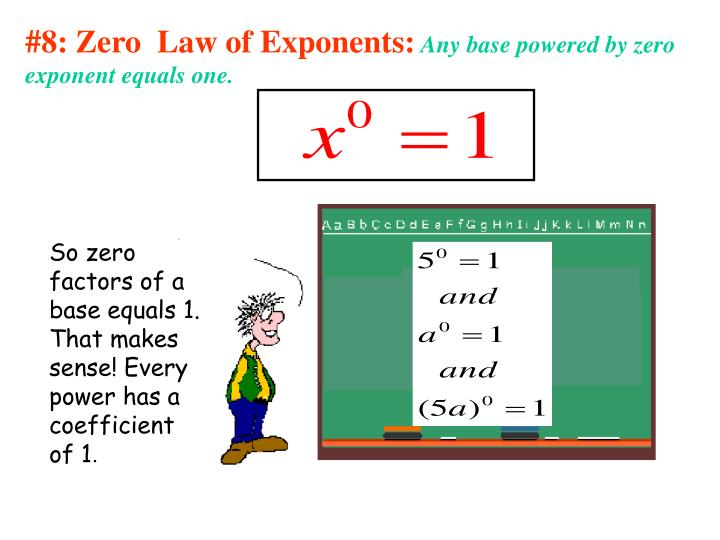 #8: Zero  Law of Exponents: