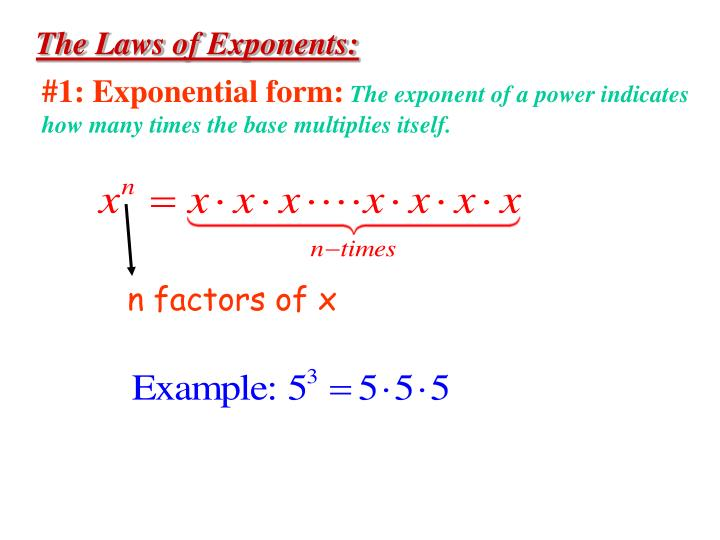 The Laws of Exponents: