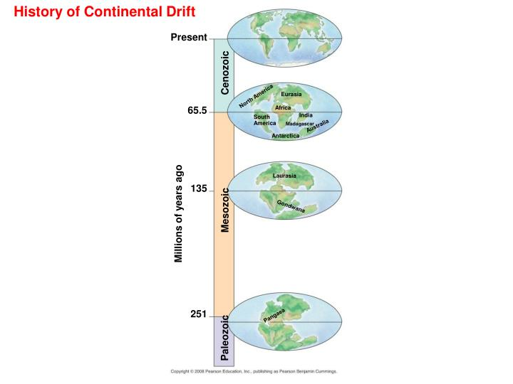 History of Continental Drift