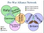 pre war alliance network