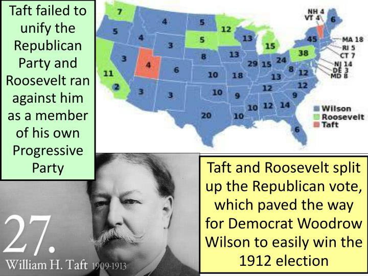 Taft failed to unify the Republican Party and Roosevelt ran against him as a member of his own Progressive Party
