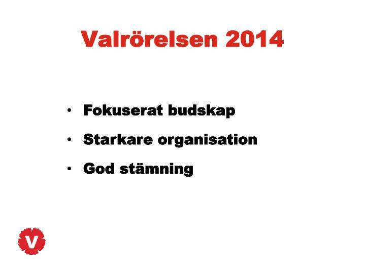 Valrörelsen 2014