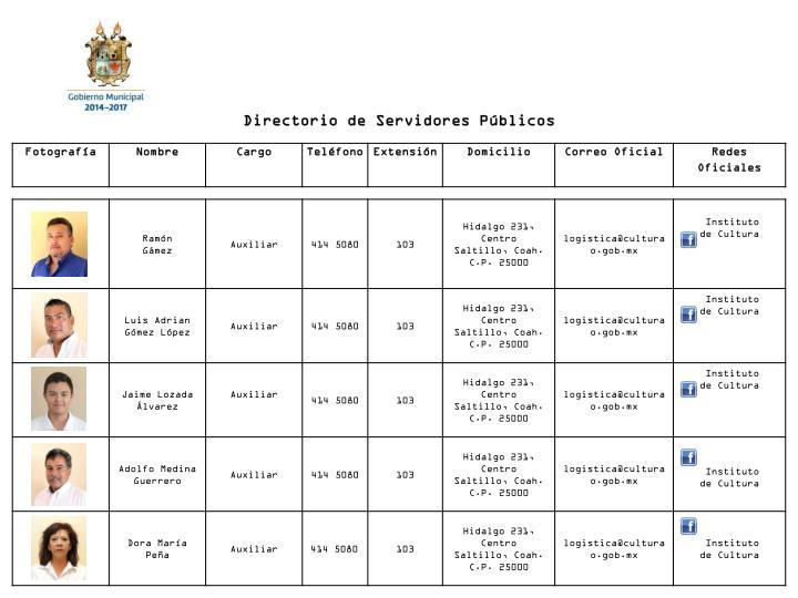 Directorio de Servidores Públicos