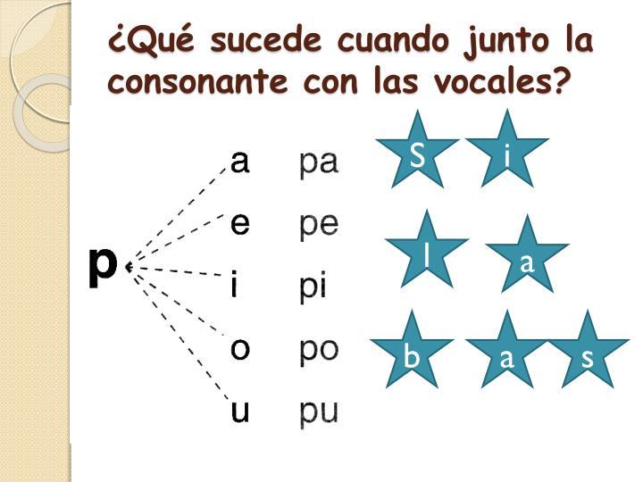 ¿Qué sucede cuando junto la consonante con las vocales?
