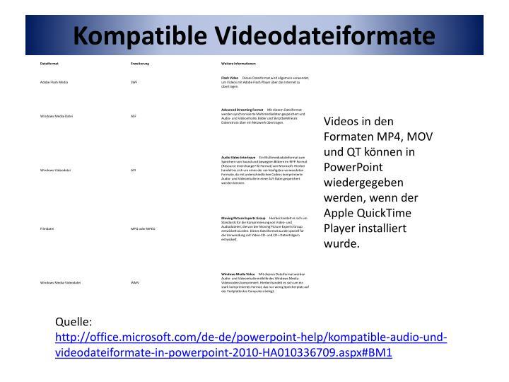 Kompatible Videodateiformate