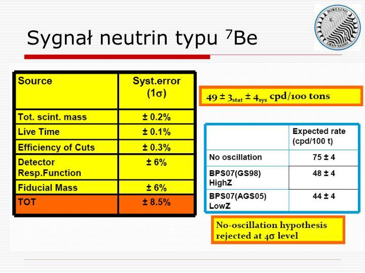 Sygnał neutrin typu