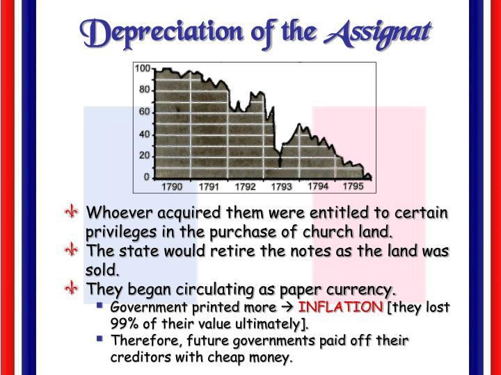 Depreciation of the