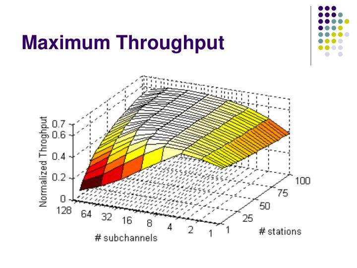 Maximum Throughput