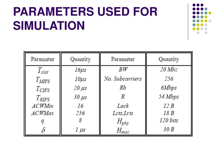 PARAMETERS USED FOR SIMULATION