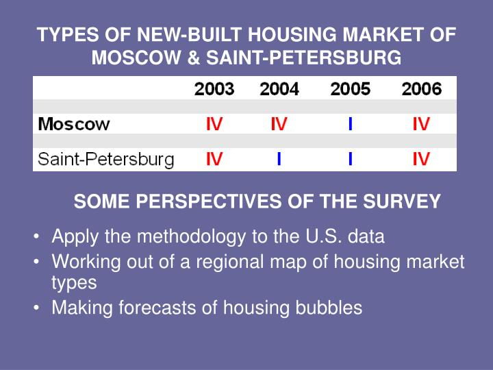 TYPES OF NEW-BUILT HOUSING MARKET OF  MOSCOW & SAINT-PETERSBURG
