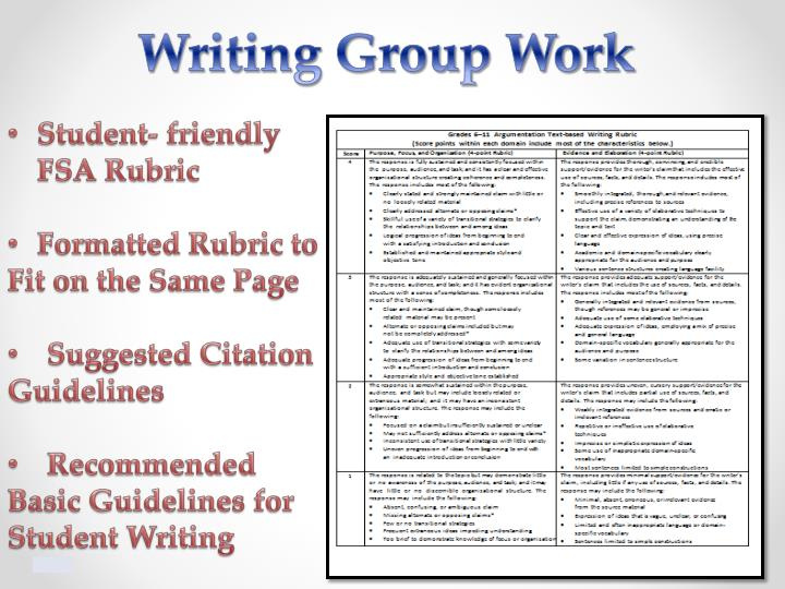 student friendly writing rubric Address all 10 common core standards for grades 3, 4, 5, and 6 teach your students how to evaluate their own writing with kid-friendly rubrics based on common core grade-level expectations, criteria are clear and scoring is simple.