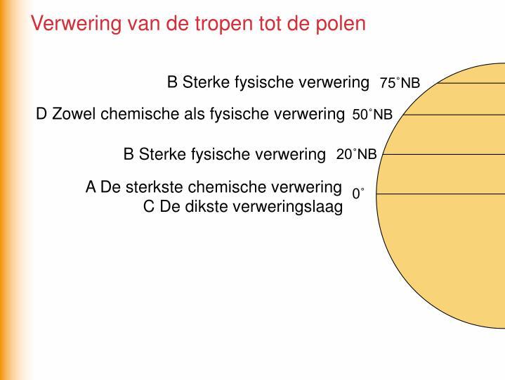 Verwering van de tropen tot de polen
