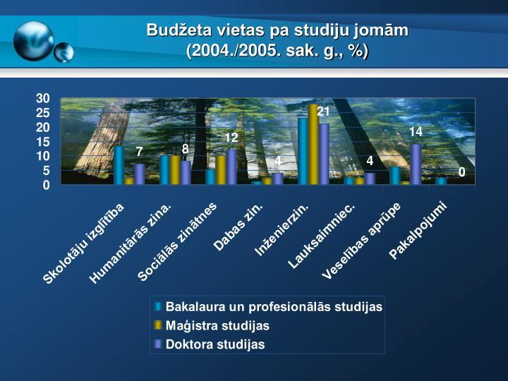 Budžeta vietas pa studiju jomām