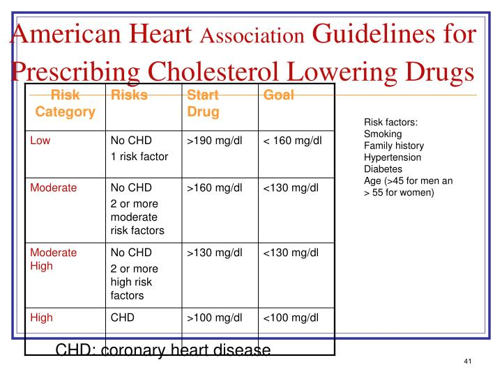american heart association bp levels pictures to pin on pinterest pinsdaddy CPR Cheat Sheet 2015 CPR Cheat Sheet 2016
