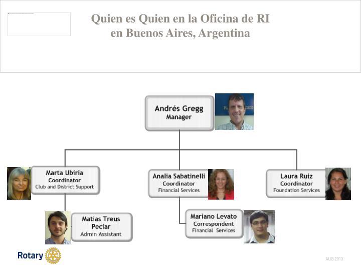 Quien es Quien en la Oficina de RI en