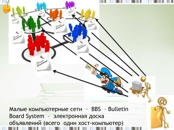 Малые компьютерные сети  –