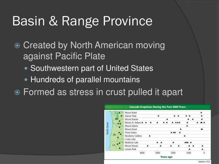 Basin & Range Province