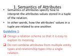 1 semantics of attributes