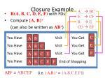 closure example