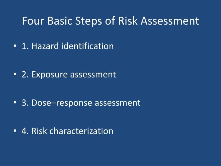 Four Basic Steps of Risk Assessment