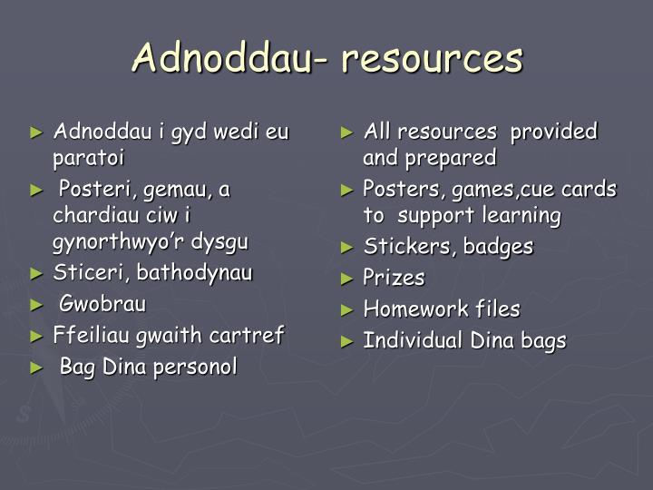 Adnoddau- resources