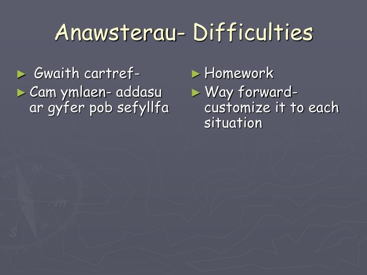 Anawsterau- Difficulties