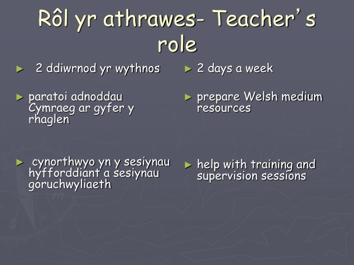 Rôl yr athrawes- Teacher