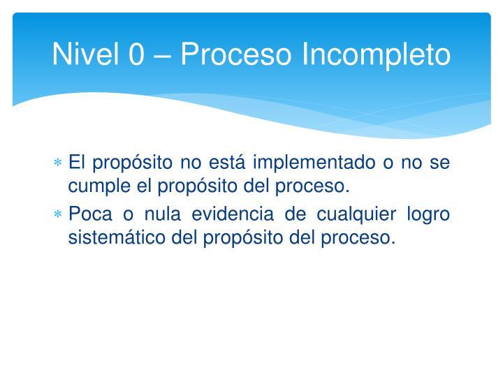 Nivel 0 – Proceso Incompleto