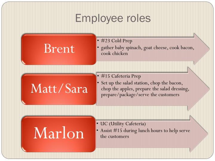 Employee roles