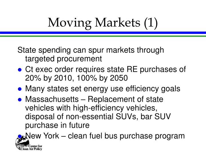 Moving Markets (1)