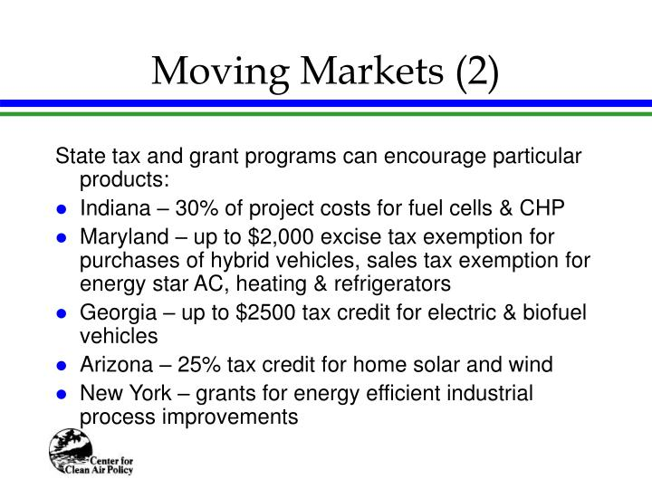 Moving Markets (2)