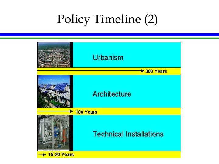 Policy Timeline (2)