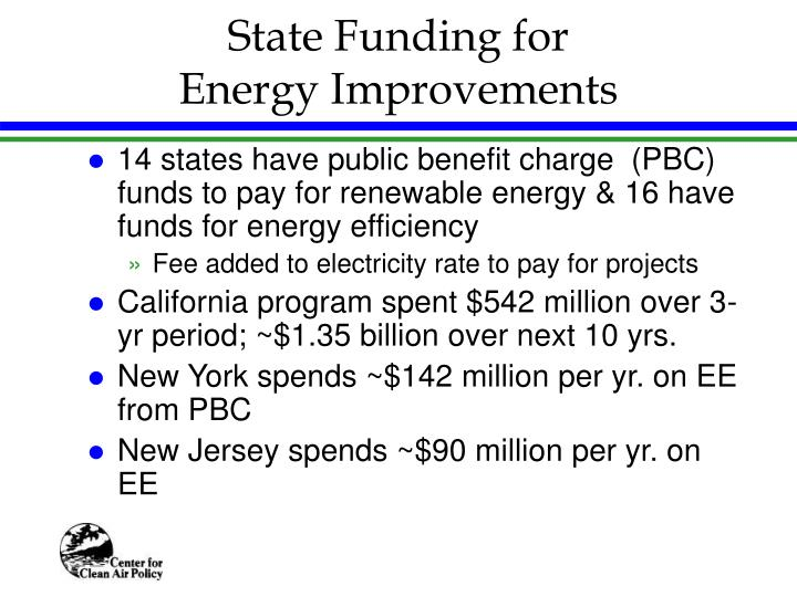 State Funding for