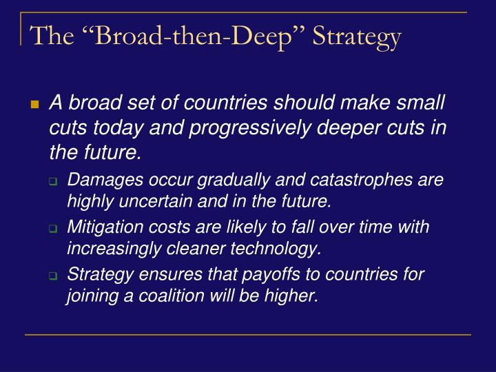 "The ""Broad-then-Deep"" Strategy"