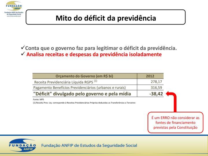 Mito do déficit da previdência