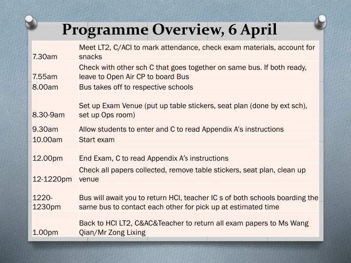 Programme Overview, 6 April